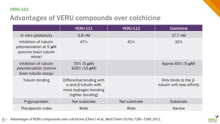VERU-111 Slide 1