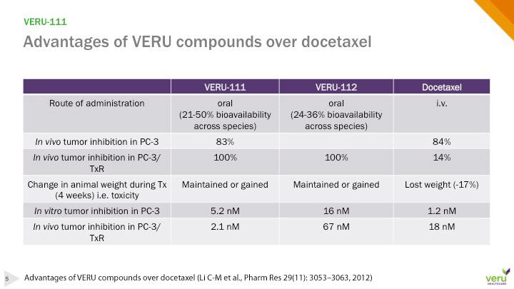 VERU-111 Slide 2