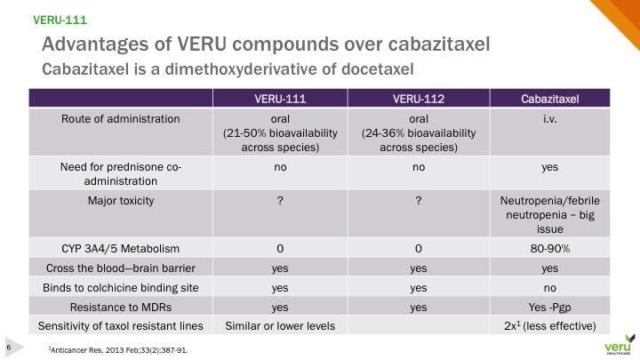 VERU-111 Slide 3