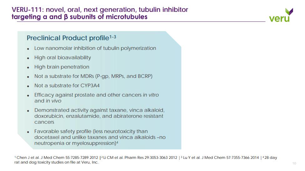 VERU-111 Preclinical Product Profile
