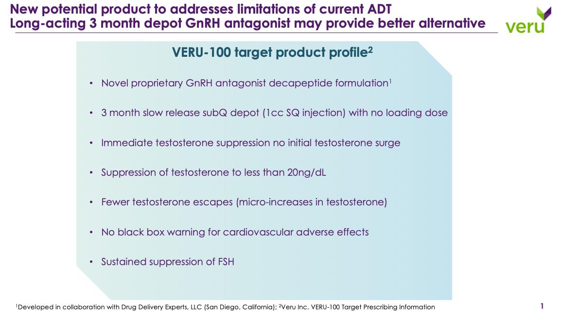 VERU-100 target product profile